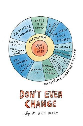 Don't Ever Change: Bloom, M. Beth