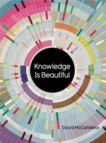 9780062188229: Knowledge Is Beautiful: Impossible Ideas, Invisible Patterns, Hidden Connections--Visualized