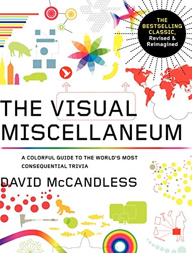 9780062236524: Visual Miscellaneum: The Bestselling Classic, Revised and Updated: A Colorful Guide to the World's Most Consequential Trivia