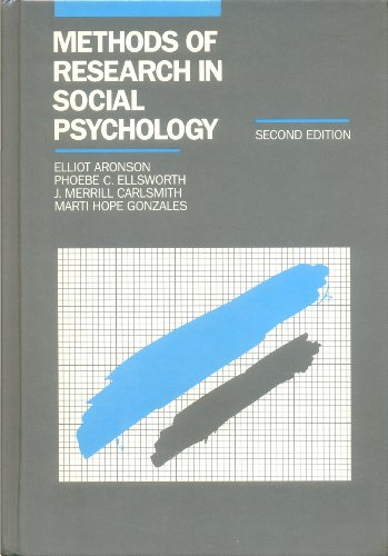 9780070024663: Methods of Research In Social Psychology