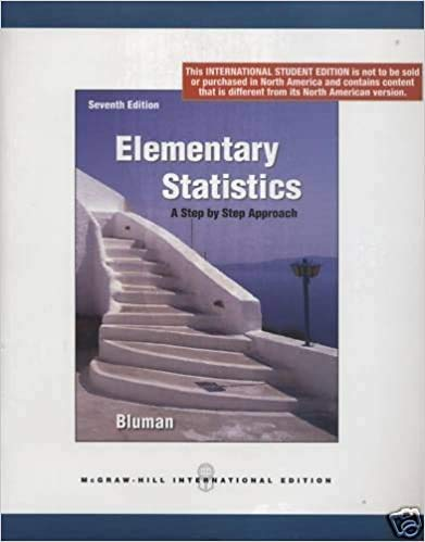 9780070091788: Elementary Statistics: A Step by Step Approach (International Edition)