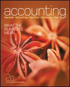 9780070137431: Accounting:what the Numbers Mean