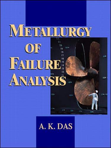 Metallurgy of Failure Analysis: Das, A. K.