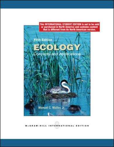 9780070171688: Ecology: Concepts & Applications
