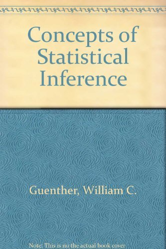 9780070250987: Concepts of Statistical Inference