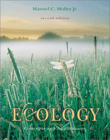 9780070294165: Ecology, Concepts &Applications - 2001 publication
