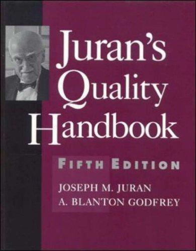 9780070340039: Juran's Quality Handbook
