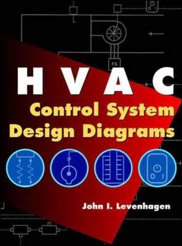 9780070381292: HVAC Control System Design Diagrams