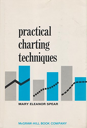 9780070600102: Practical Charting Techniques
