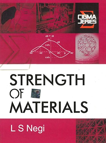 strength of material The 2nd international conference on material strength and applied mechanics (msam 2019) will be held from may 27-30, 2019 in kiev, capital of ukraine sponsored by pisarenko institute for problems of strength , national academy of sciences of ukraine, msam 2019 will represent a broad forum for all aspects of material strength to promote our.