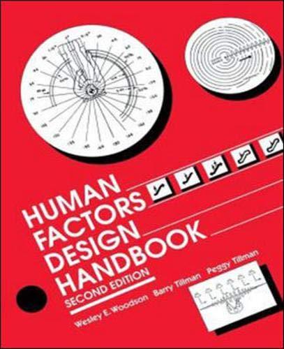 9780070717688: Human Factors Design Handbook