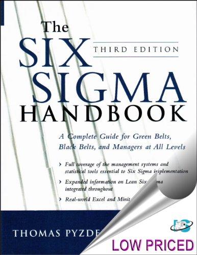 9780071070843: The Six Sigma Handbook, Third Edition