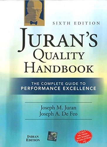 9780071070898: Juran's quality handbook