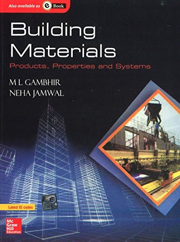 Building Materials Products, Properties And Systems: M. L. Gambhir,