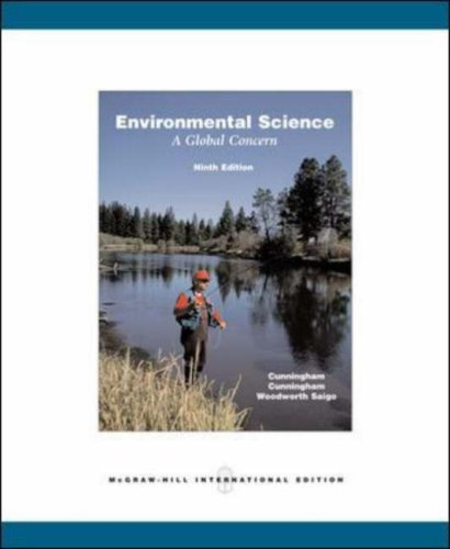 9780071105965: Environmental Science: A Global Concern