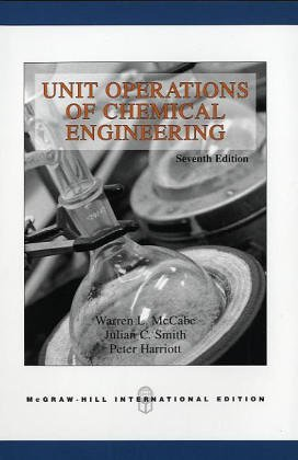 9780071181730: Unit Operations of Chemical Engineering