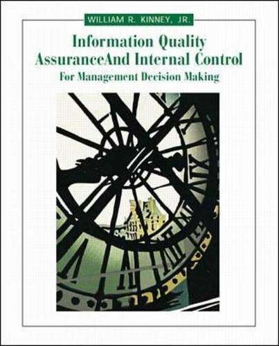 Information Quality Assurance and Internal Control for: William R. Kinney