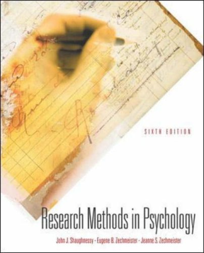9780071198905: Research Methods in Psychology