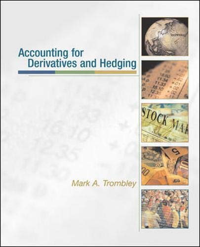 Accounting For Derivatives And Hedging