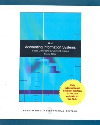 9780071220521: Accounting Information Systems