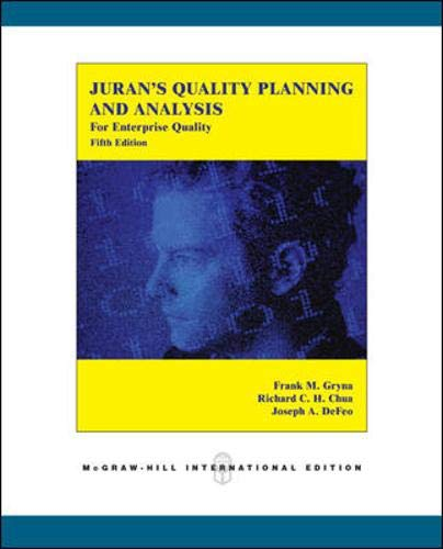 9780071254212: Juran's Quality Planning and Analysis for Enterprise Quality