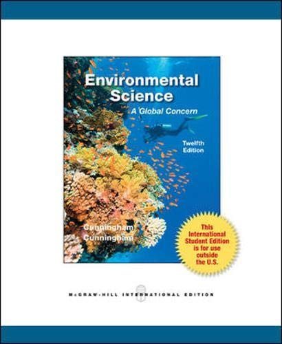 9780071314954: Environmental Science: A Global Concern