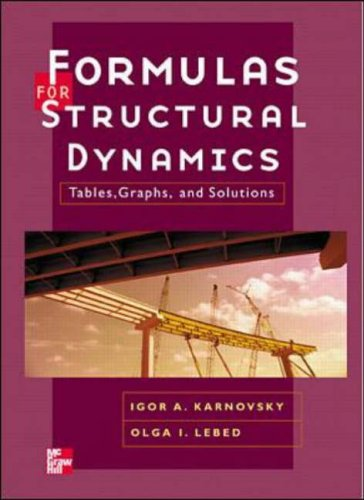 9780071367127: Formulas for Structural Dynamics: Tables, Graphs and Solutions (M-H handbooks)