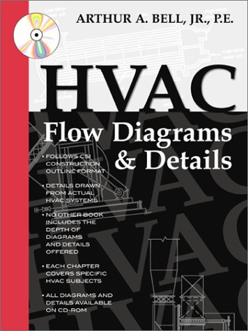 9780071384186: HVAC Flow Diagrams and Details with CDROM