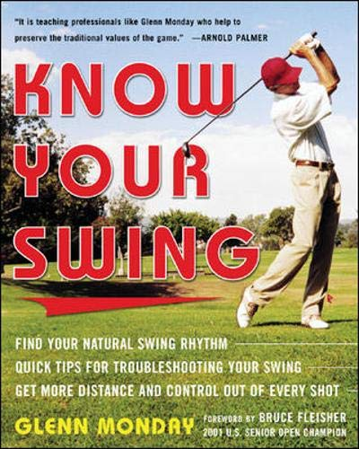 9780071449106: Know Your Swing