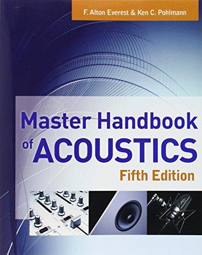9780071603324: Master Handbook of Acoustics