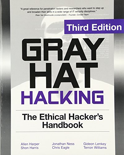 hackers and ethical hackers Ethical hacking hacker types - learn ethical hacking in simple and easy steps starting from basic to advanced concepts with examples including overview, hacker types grey hat hackers are a blend of both black hat and white hat hackers.