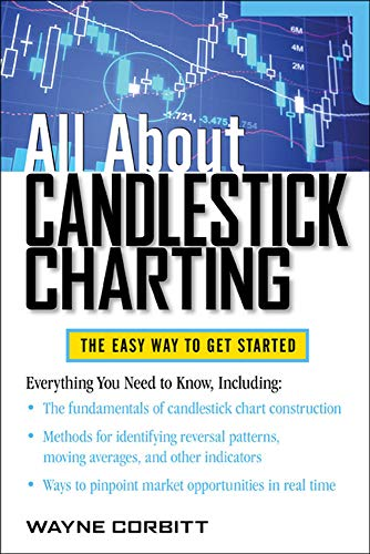 9780071763127: All About Candlestick Charting (All About Series)