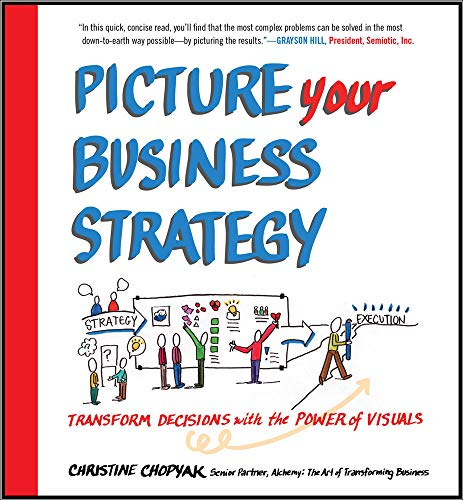 9780071815024: Picture Your Business Strategy: Transform Decisions with the Power of Visuals (Business Books)