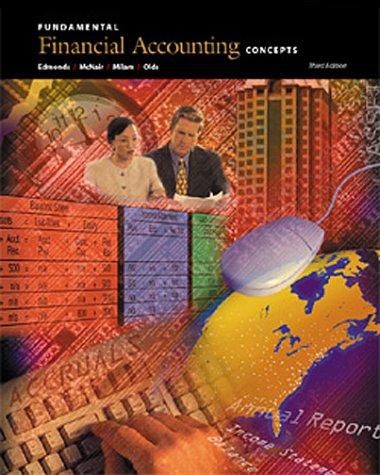 9780072299038: Fundamental Financial Accounting Concepts