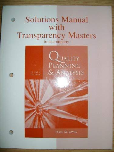 Ri Sm Quality Planning Analysis: Gryna