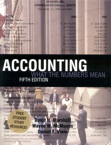 9780072478549: Accounting: What the Numbers Mean