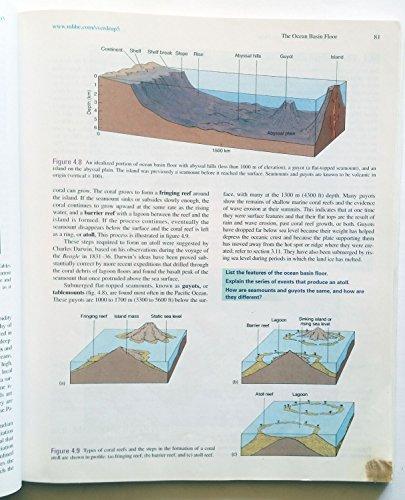 9780072826784: Fundamentals Of Oceanography