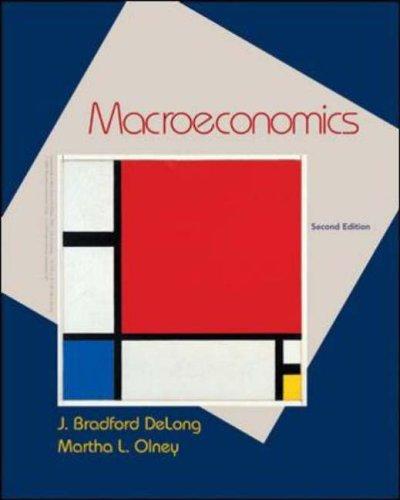 9780072877588: Macroeconomics