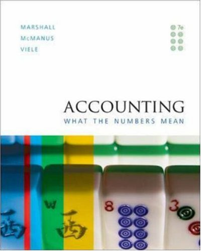 9780073011219: Accounting: What the Numbers Mean