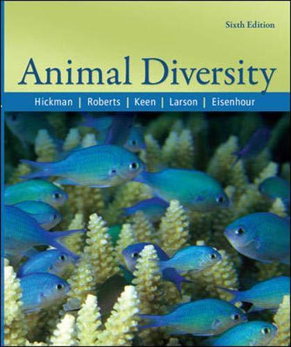 9780073028064: Animal Diversity