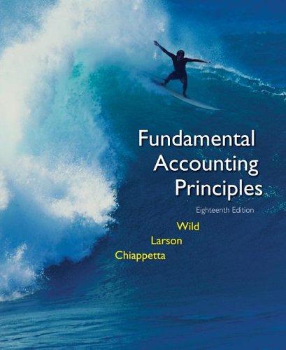 MP Fundamental Accounting Principles Vol 2 (Chs: John J Wild,