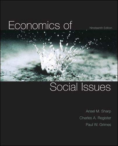 Economics of Social Issues (McGraw-Hill Economics): Ansel Sharp; Charles