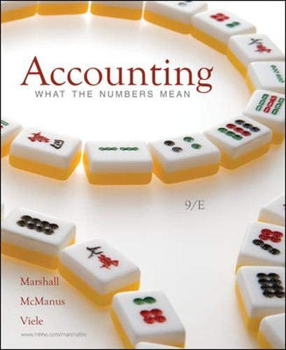 9780073527062: Accounting: What the Numbers Mean
