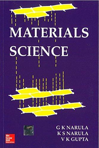 Materials Science: G. Narula,K. Narula,V. Gupta