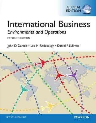 9780077167172: International Business