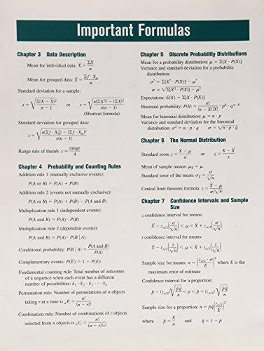 9780077438777: Formulas