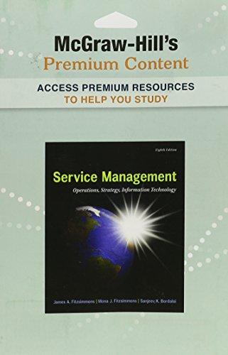 Service Model software Access Card: James A Fitzsimmons