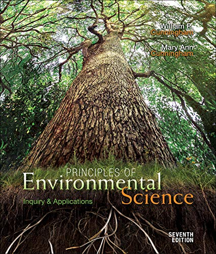 9780077515218: Connect Access Card for Principles of Environmental Science