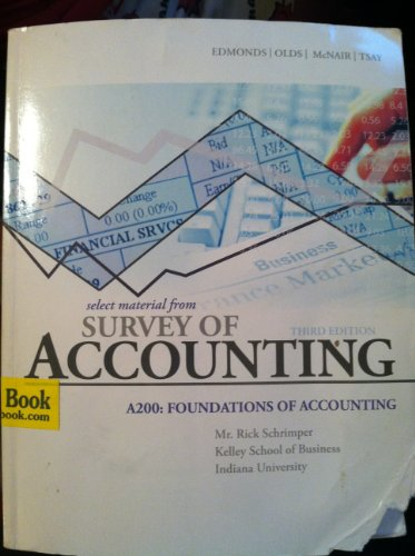 Select Material From Survey of Accounting, 3rd