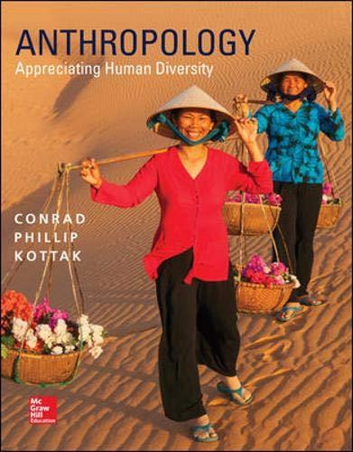 9780077861544: Anthropology: Appreciating Human Diversity